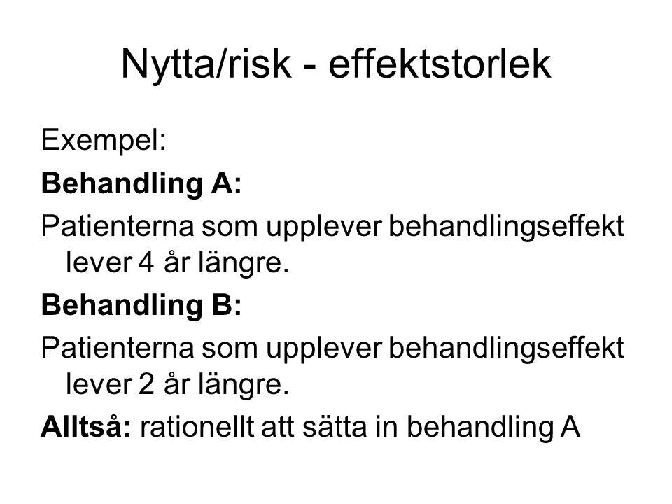 Nytta/risk - effektstorlek