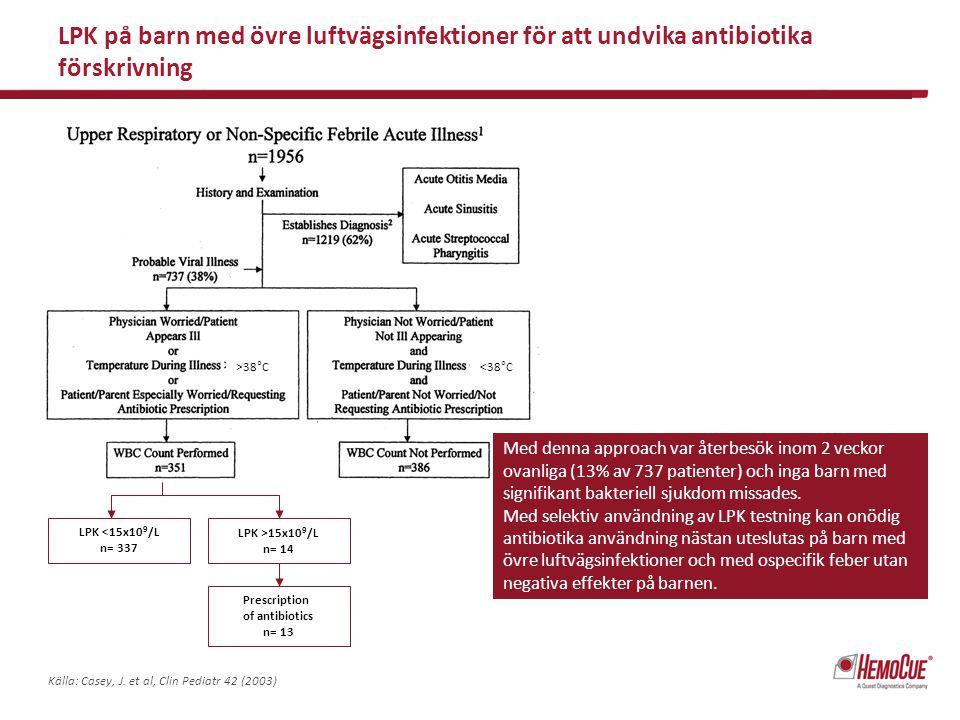 LPK på barn med övre luftvägsinfektioner för att undvika antibiotika förskrivning