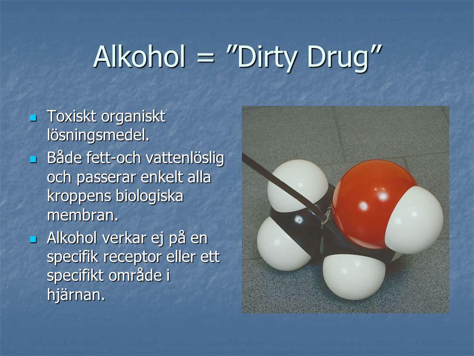 Alkohol = Dirty Drug Toxiskt organiskt lösningsmedel.