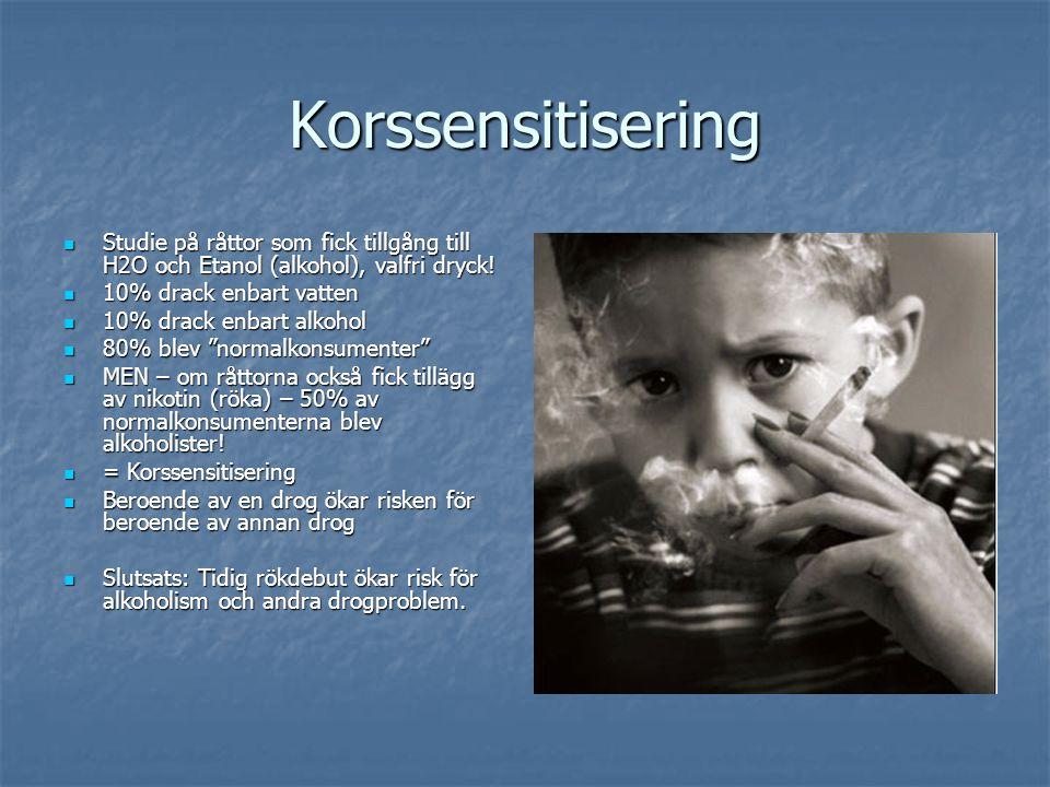 Korssensitisering Studie på råttor som fick tillgång till H2O och Etanol (alkohol), valfri dryck! 10% drack enbart vatten.