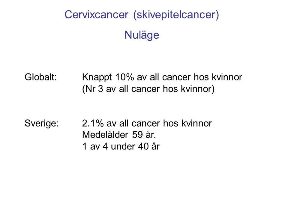 Cervixcancer (skivepitelcancer)
