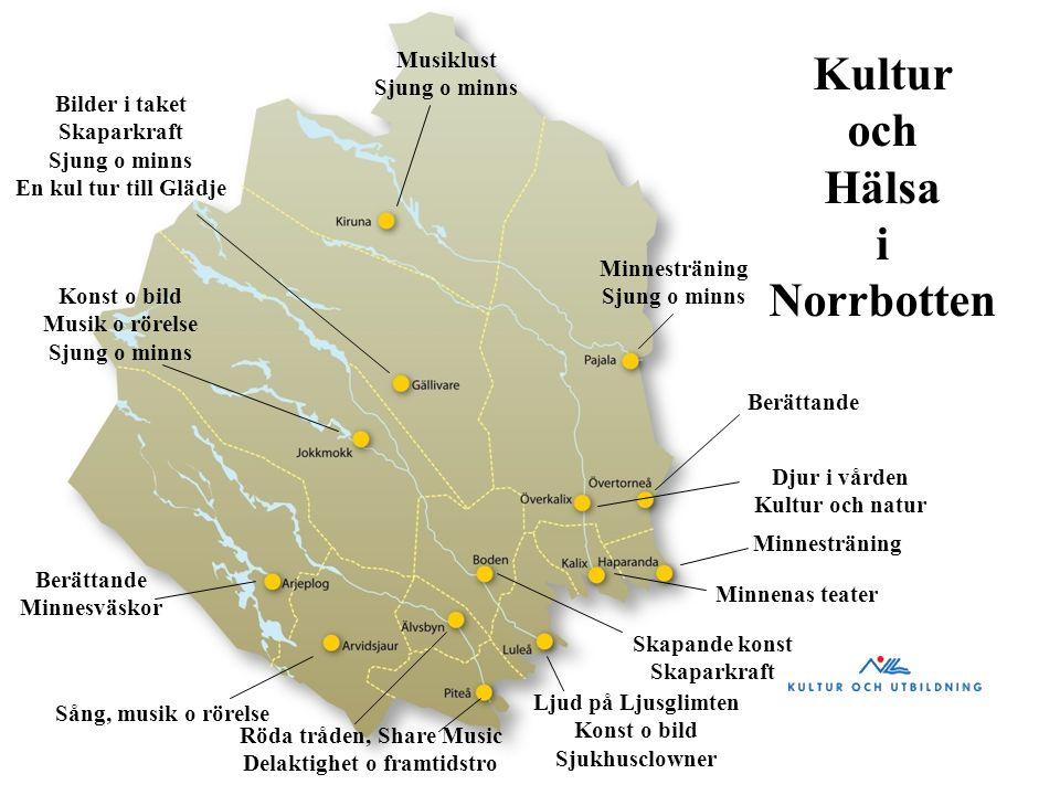 Kultur och Hälsa i Norrbotten