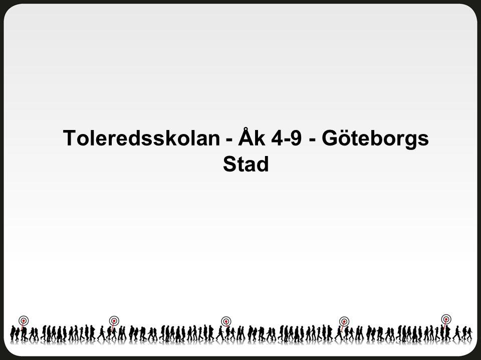 Toleredsskolan - Åk 4-9 - Göteborgs Stad