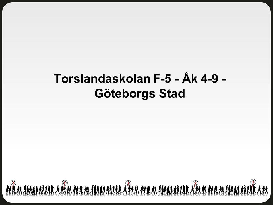 Torslandaskolan F-5 - Åk 4-9 - Göteborgs Stad