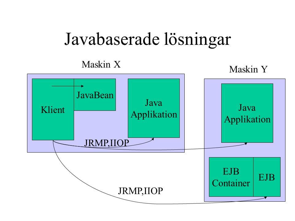Javabaserade lösningar