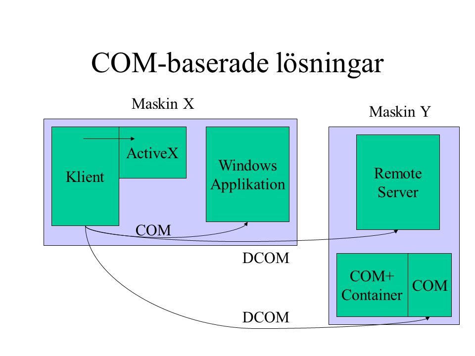 COM-baserade lösningar
