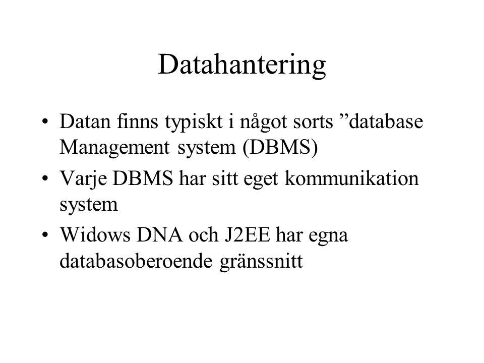 Datahantering Datan finns typiskt i något sorts database Management system (DBMS) Varje DBMS har sitt eget kommunikation system.