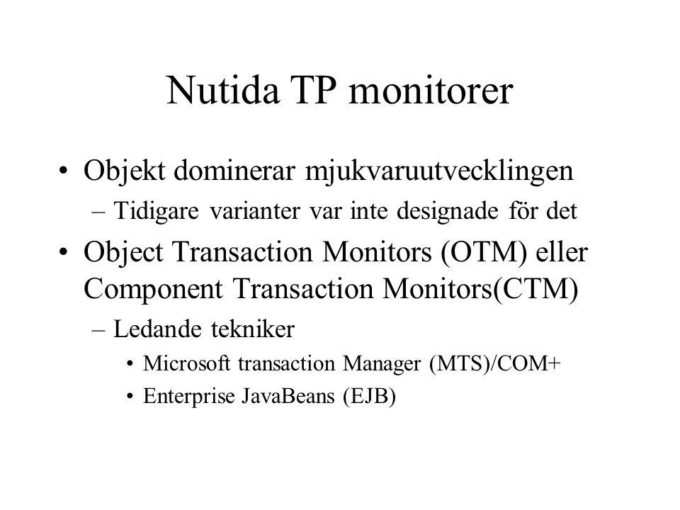 Nutida TP monitorer Objekt dominerar mjukvaruutvecklingen