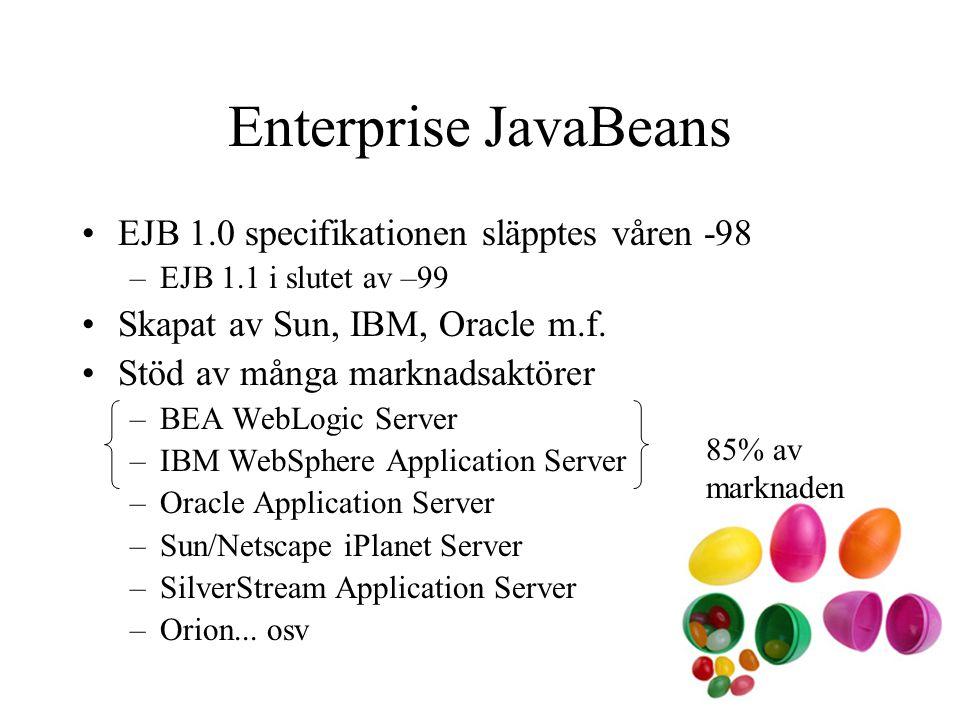 Enterprise JavaBeans EJB 1.0 specifikationen släpptes våren -98