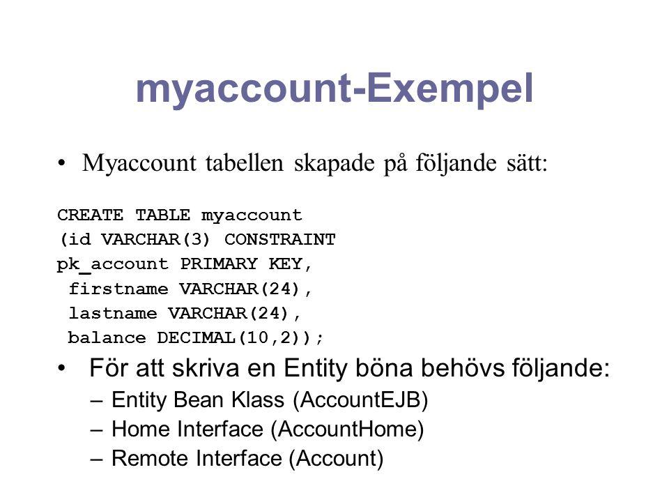 myaccount-Exempel Myaccount tabellen skapade på följande sätt: