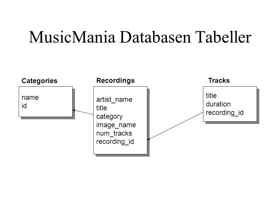 MusicMania Databasen Tabeller