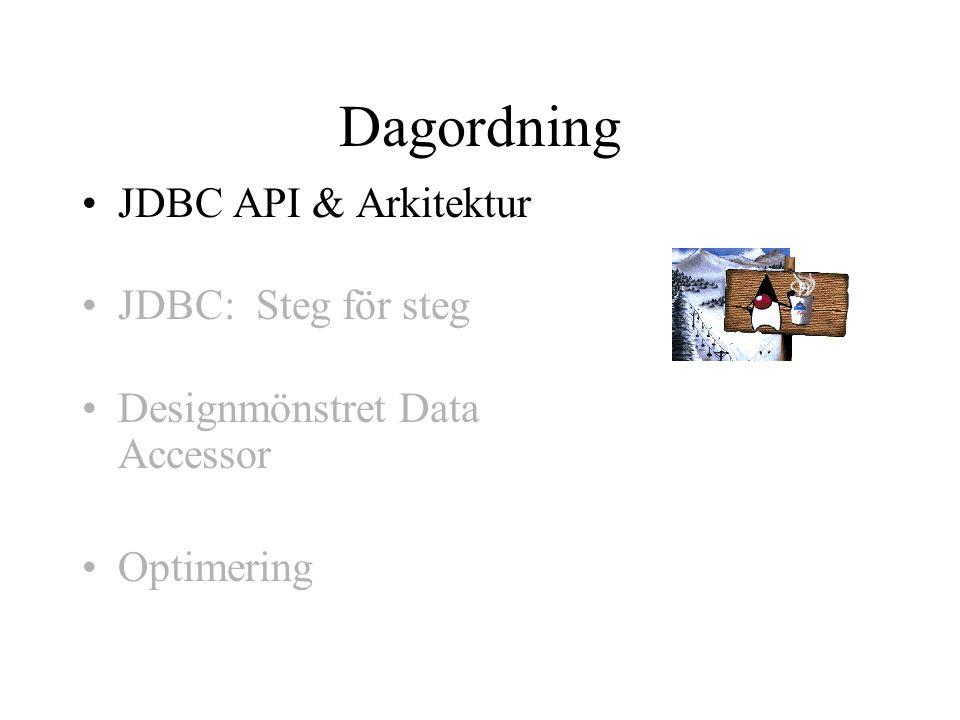 Dagordning JDBC API & Arkitektur JDBC: Steg för steg