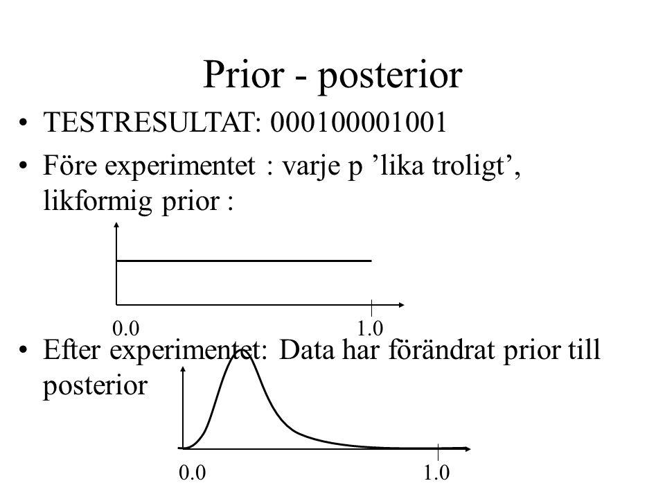 Prior - posterior TESTRESULTAT: 000100001001