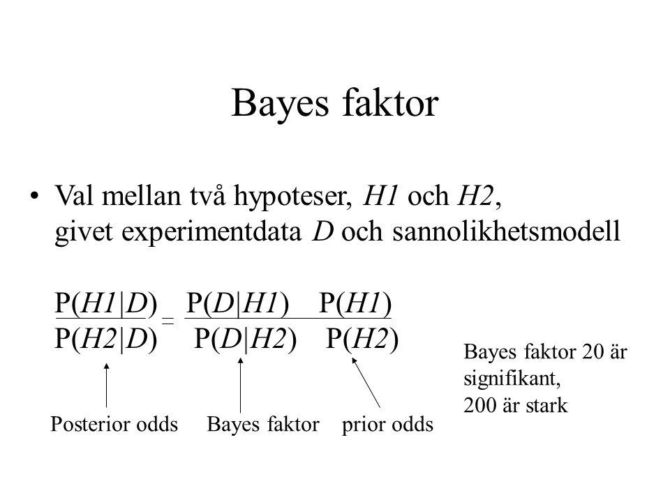 Bayes faktor