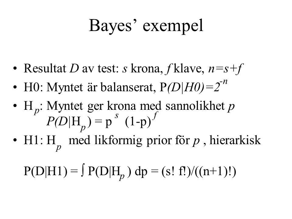 Bayes' exempel Resultat D av test: s krona, f klave, n=s+f