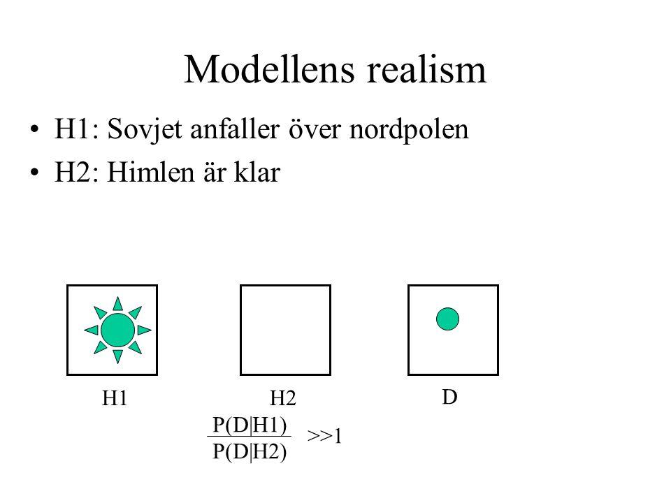 Modellens realism H1: Sovjet anfaller över nordpolen