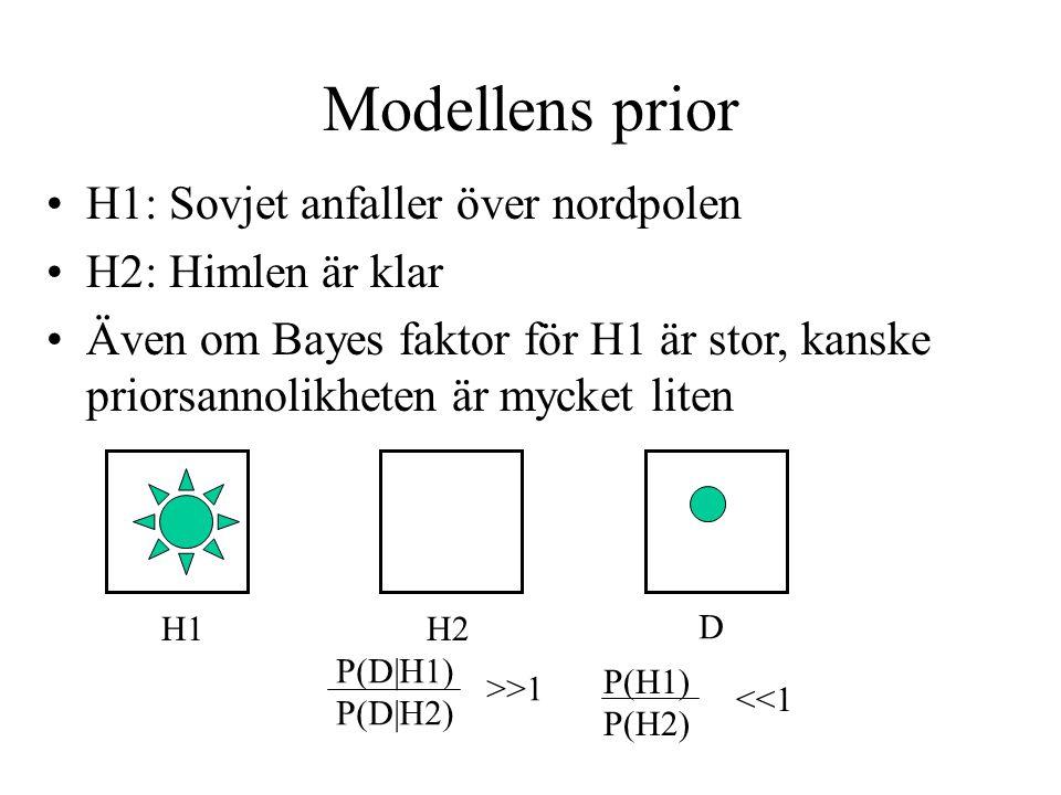 Modellens prior H1: Sovjet anfaller över nordpolen H2: Himlen är klar
