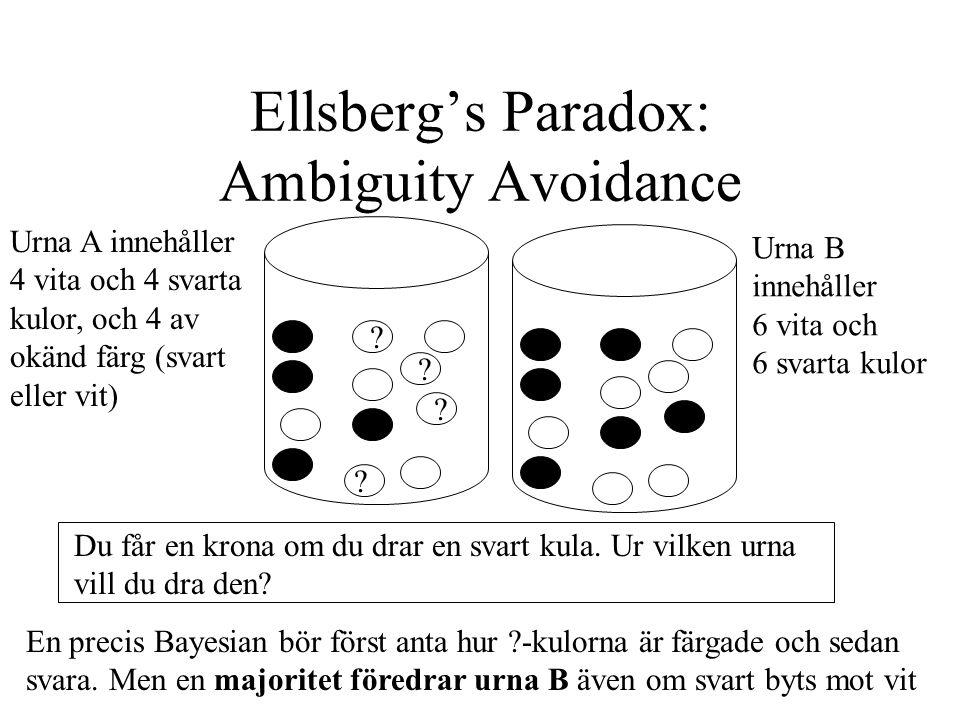 Ellsberg's Paradox: Ambiguity Avoidance
