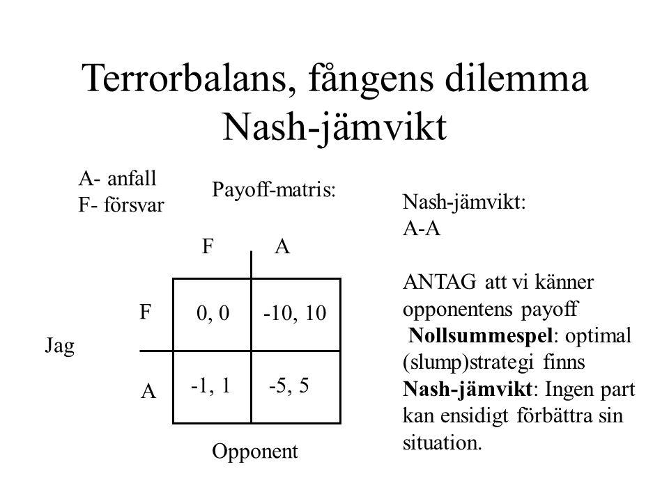 Terrorbalans, fångens dilemma Nash-jämvikt