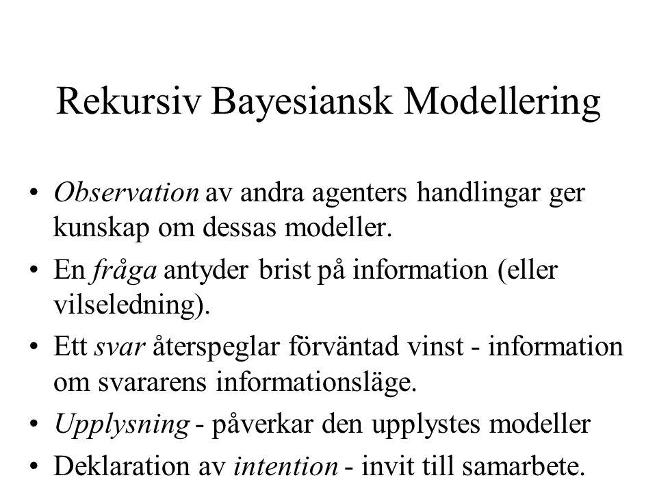 Rekursiv Bayesiansk Modellering