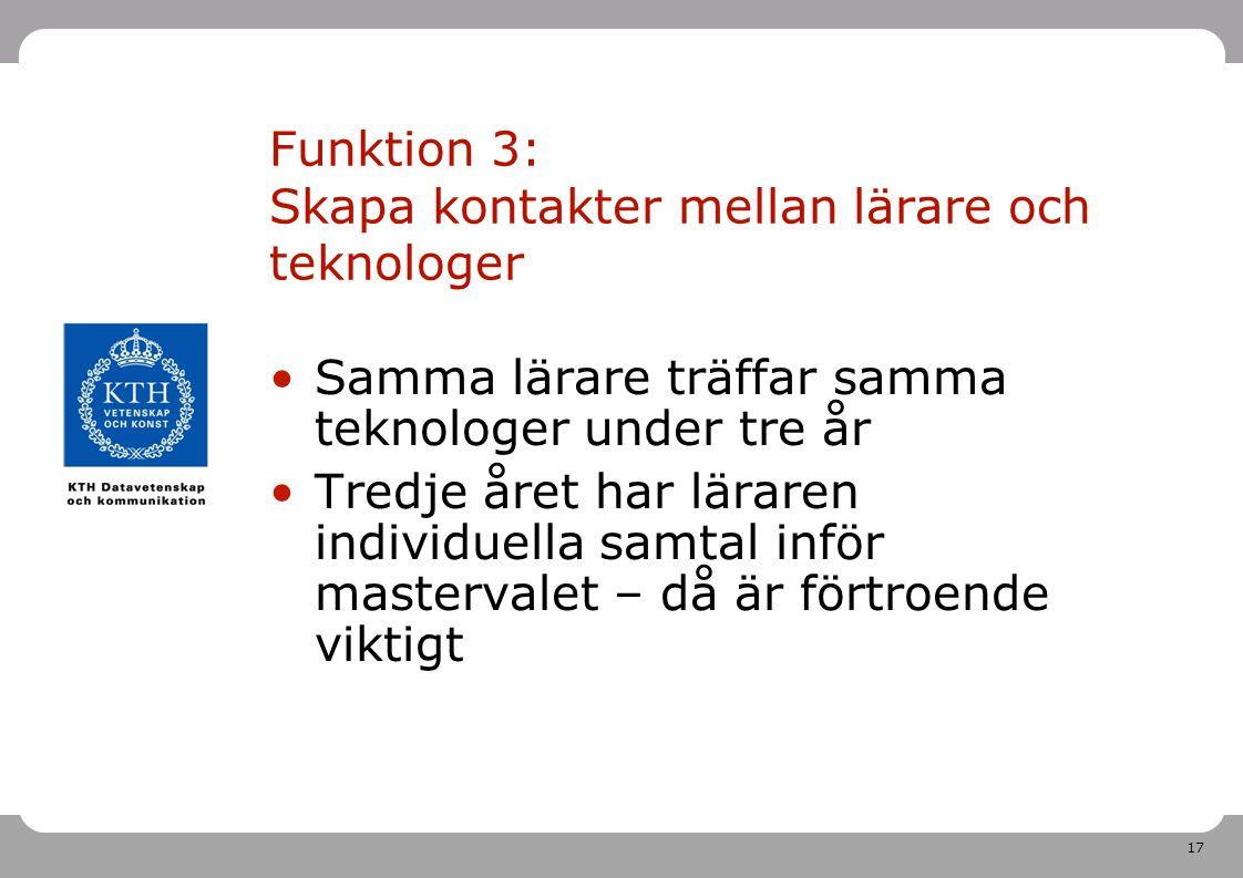 Funktion 3: Skapa kontakter mellan lärare och teknologer