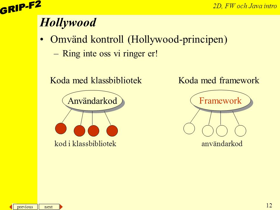 Hollywood Omvänd kontroll (Hollywood-principen)