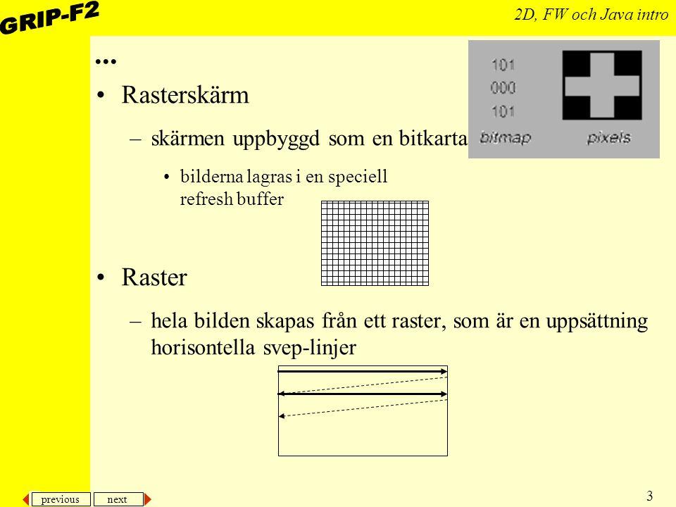 ... Rasterskärm Raster skärmen uppbyggd som en bitkarta