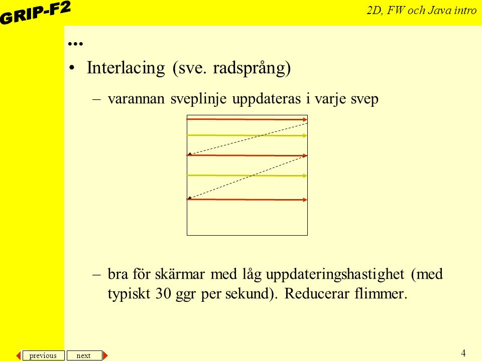... Interlacing (sve. radsprång)