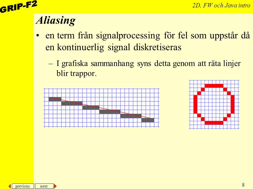 Aliasing en term från signalprocessing för fel som uppstår då en kontinuerlig signal diskretiseras.