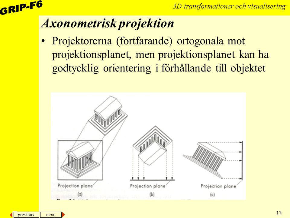 Axonometrisk projektion