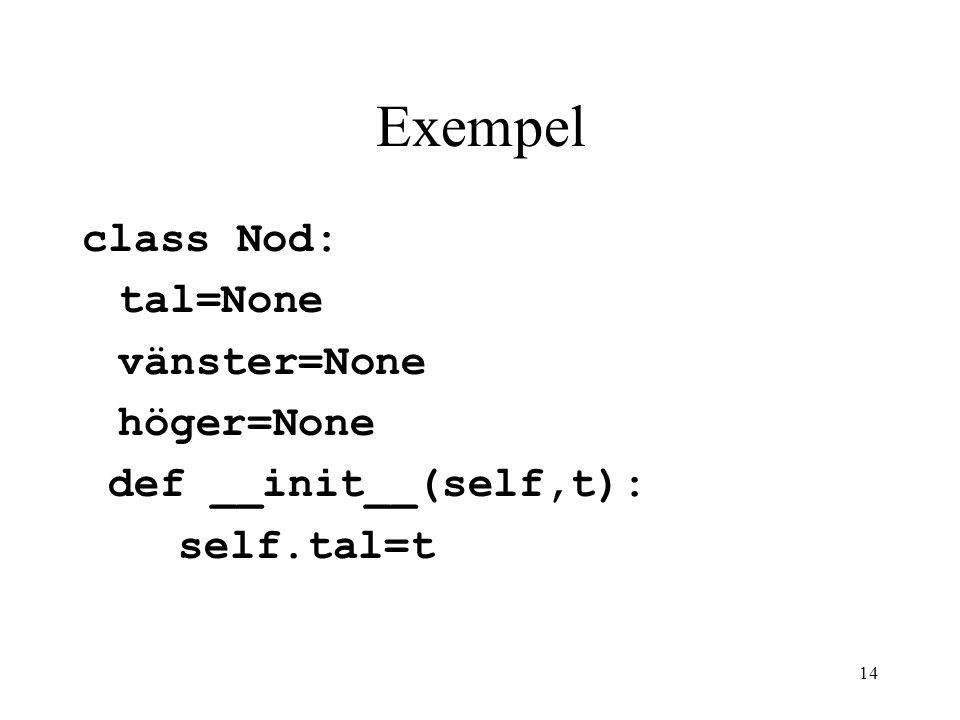 Exempel class Nod: tal=None vänster=None höger=None