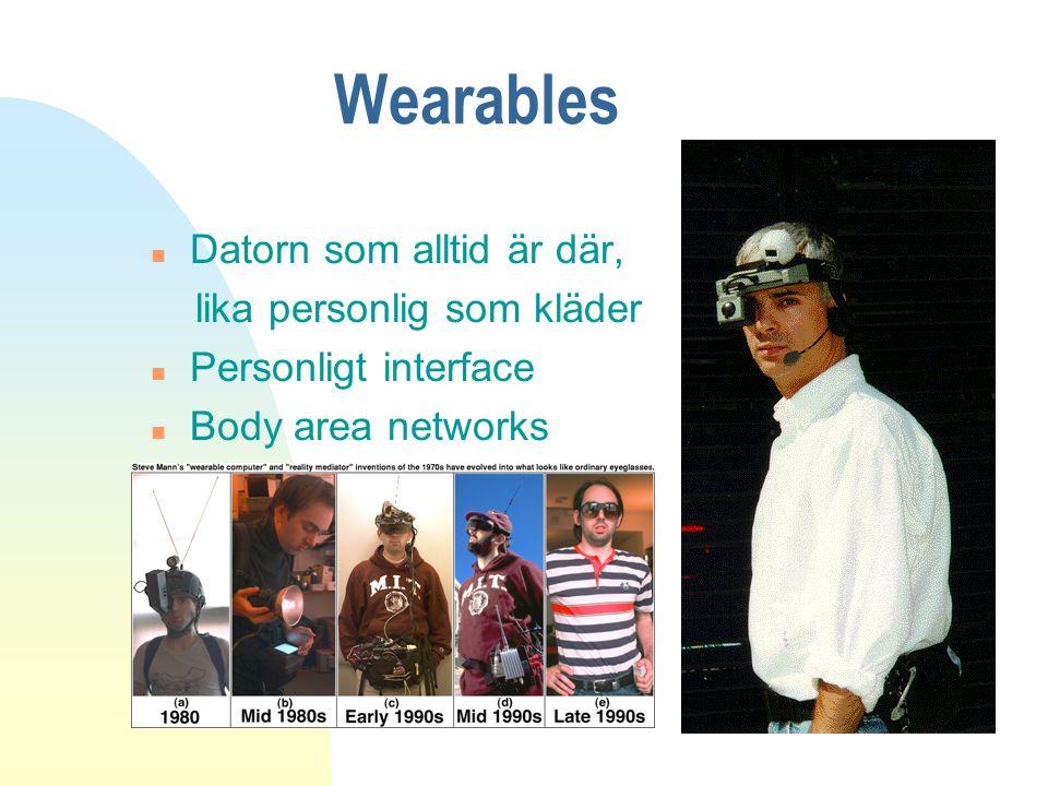 Wearables Datorn som alltid är där, lika personlig som kläder