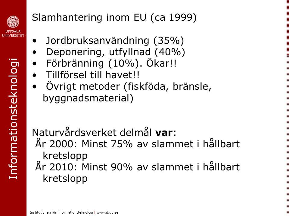 Slamhantering inom EU (ca 1999)