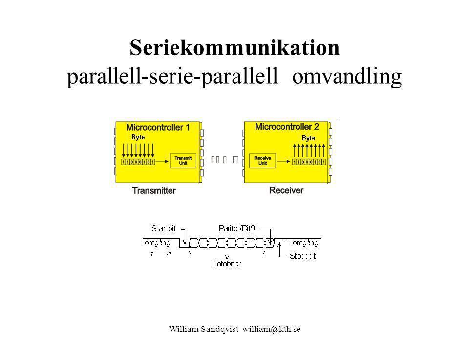 Seriekommunikation parallell-serie-parallell omvandling