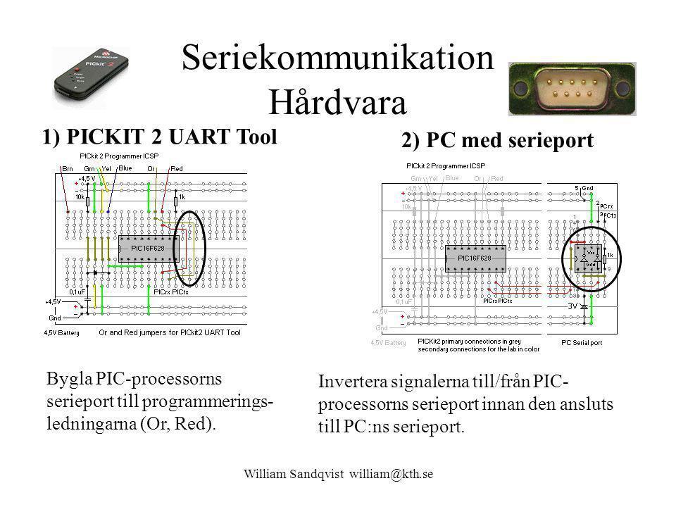 Seriekommunikation Hårdvara