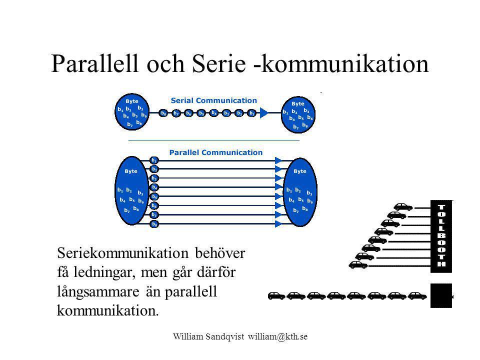 Parallell och Serie -kommunikation