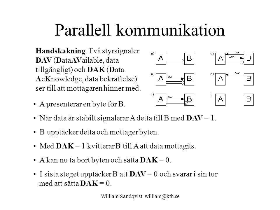 Parallell kommunikation