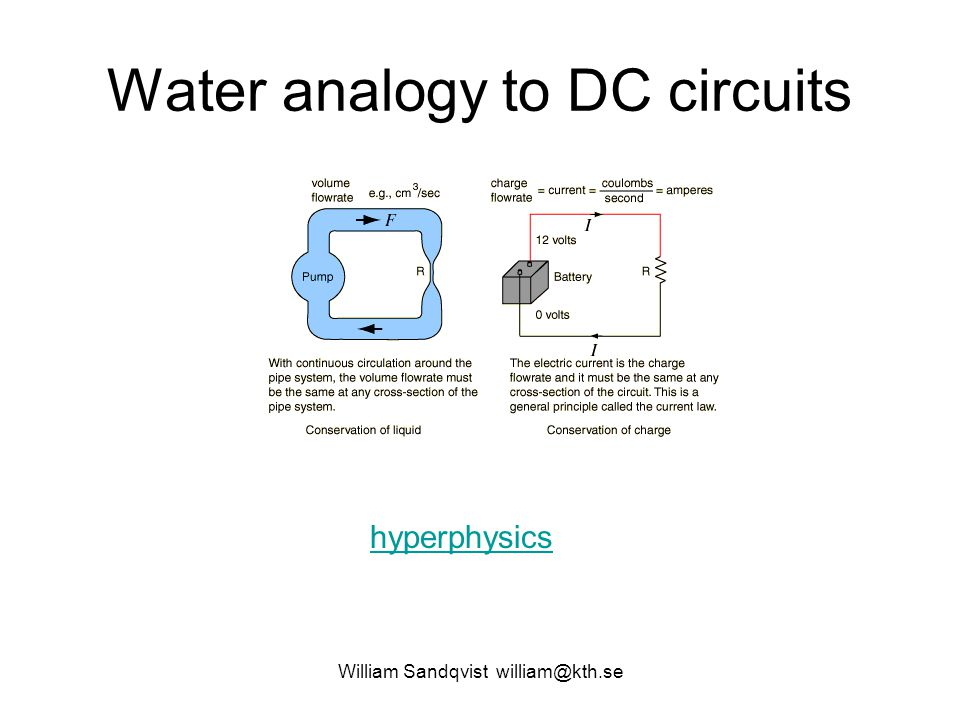 Water analogy to DC circuits