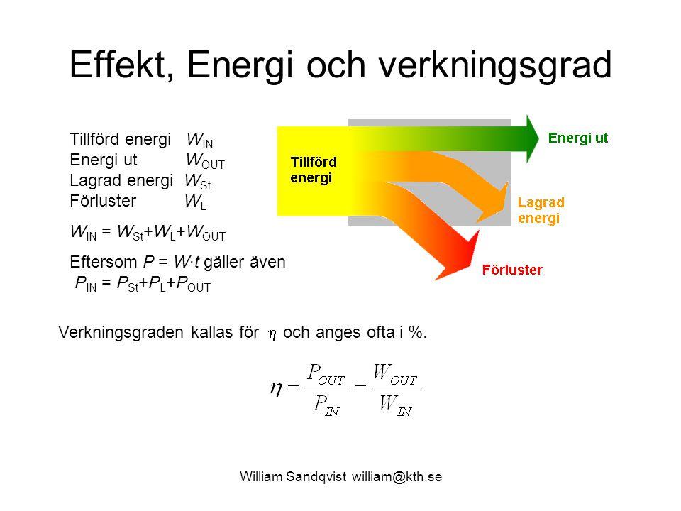 Effekt, Energi och verkningsgrad