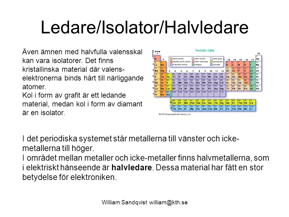 Ledare/Isolator/Halvledare