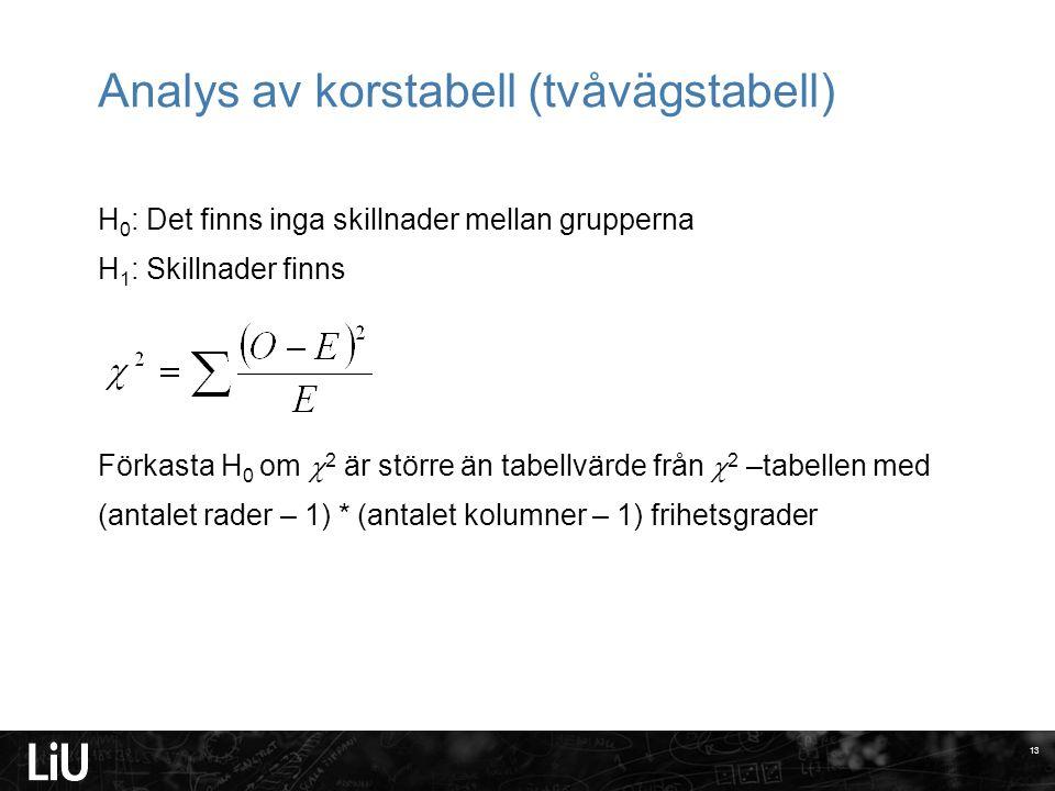 Analys av korstabell (tvåvägstabell)