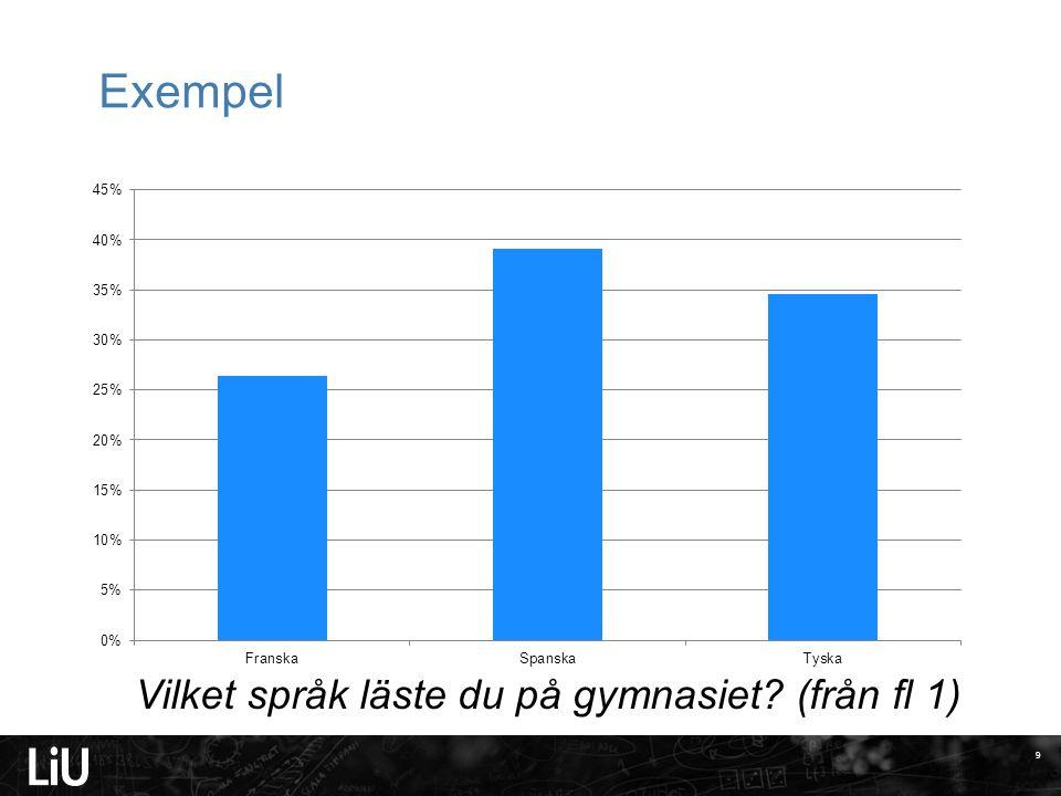 Exempel Vilket språk läste du på gymnasiet (från fl 1) 2017-04-06