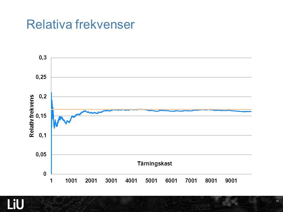 2017-04-06 Relativa frekvenser Linköpings universitet