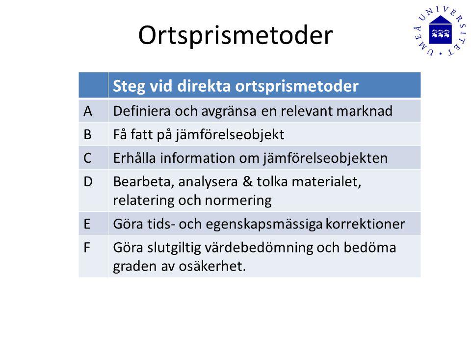 Ortsprismetoder Steg vid direkta ortsprismetoder A