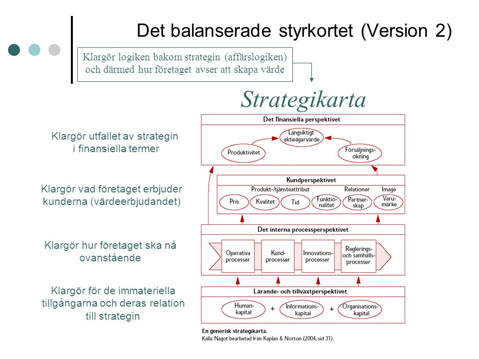Det balanserade styrkortet (Version 2)