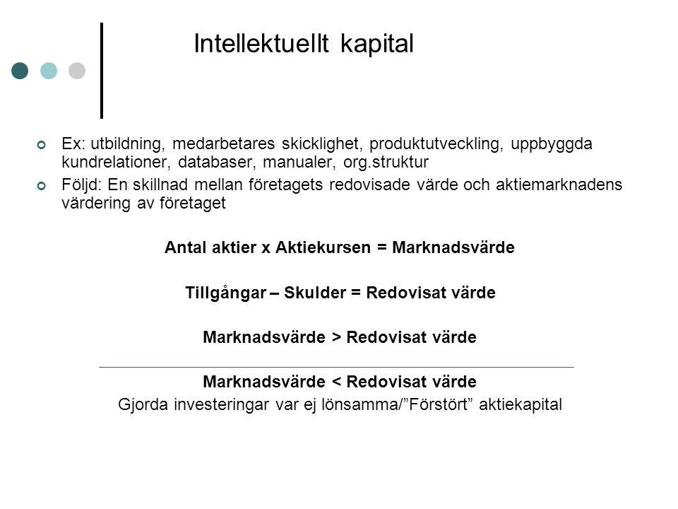 Intellektuellt kapital