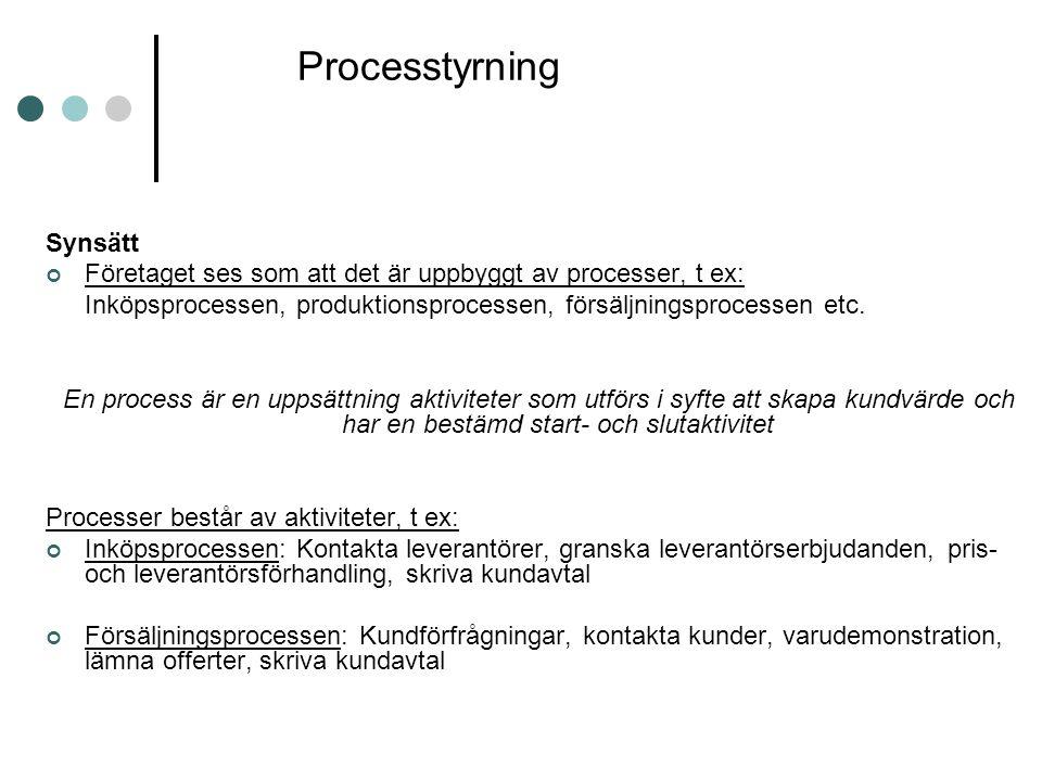 Processtyrning Synsätt