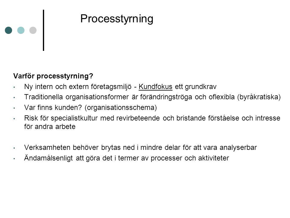 Processtyrning Varför processtyrning
