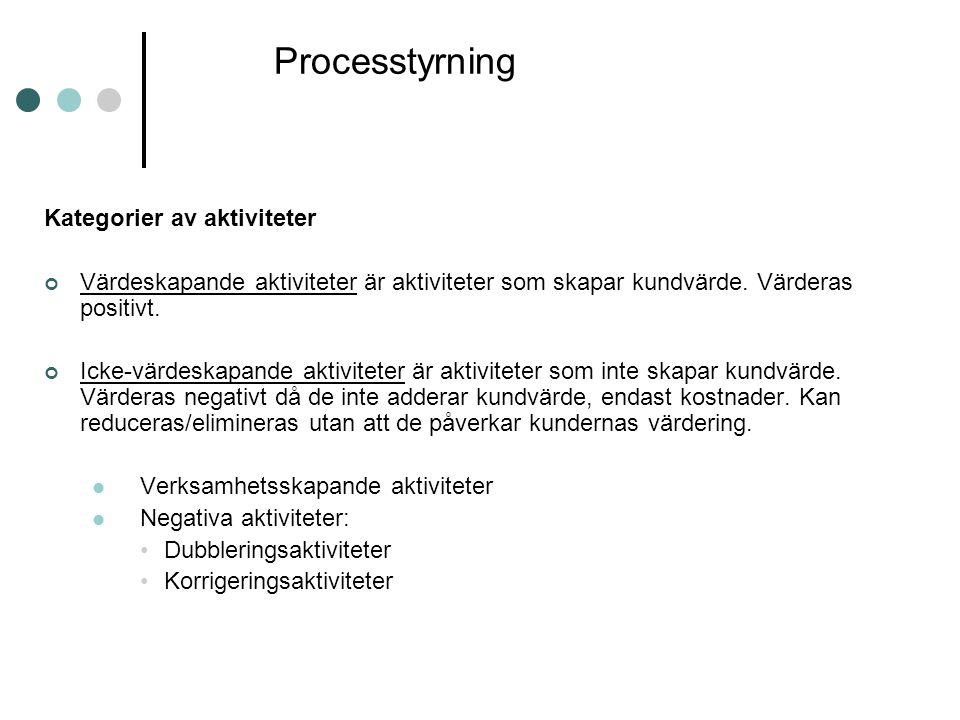 Processtyrning Kategorier av aktiviteter