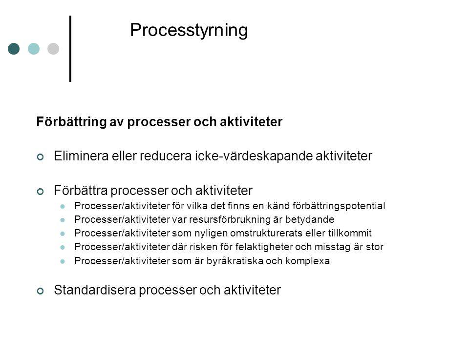 Processtyrning Förbättring av processer och aktiviteter